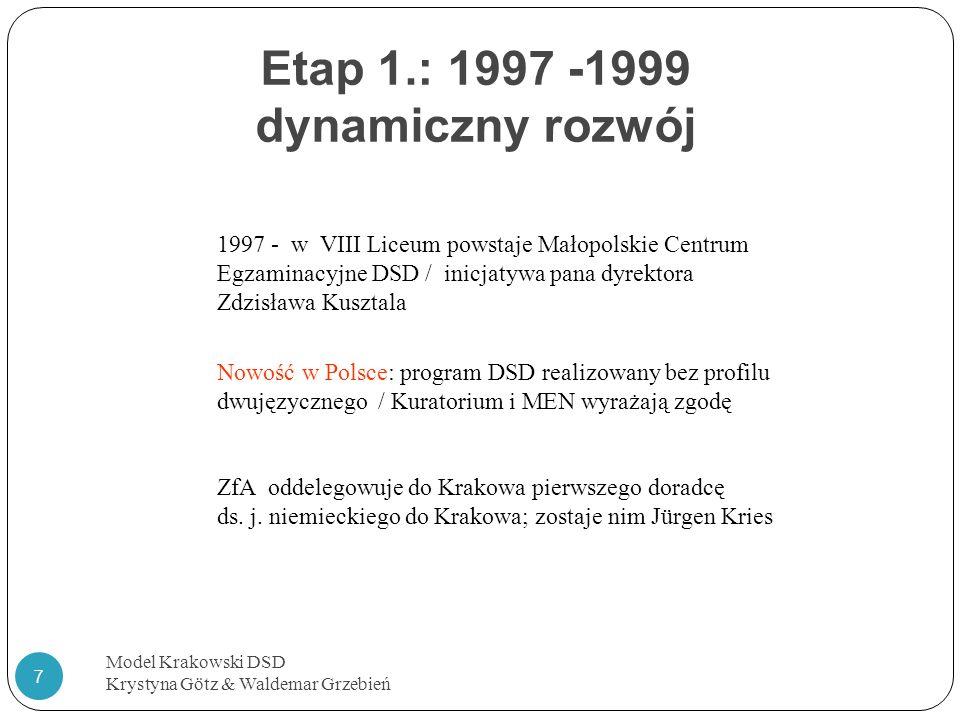 Etap 1.: 1997 -1999 dynamiczny rozwój