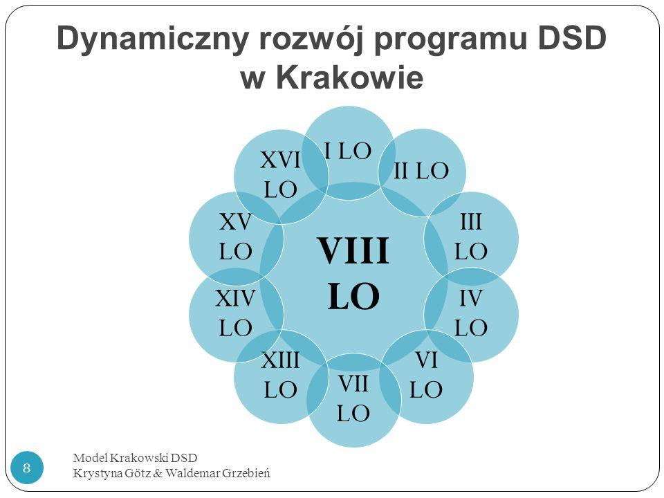 Dynamiczny rozwój programu DSD w Krakowie