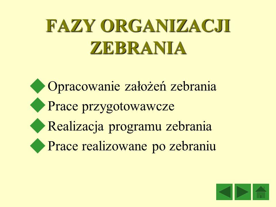 FAZY ORGANIZACJI ZEBRANIA