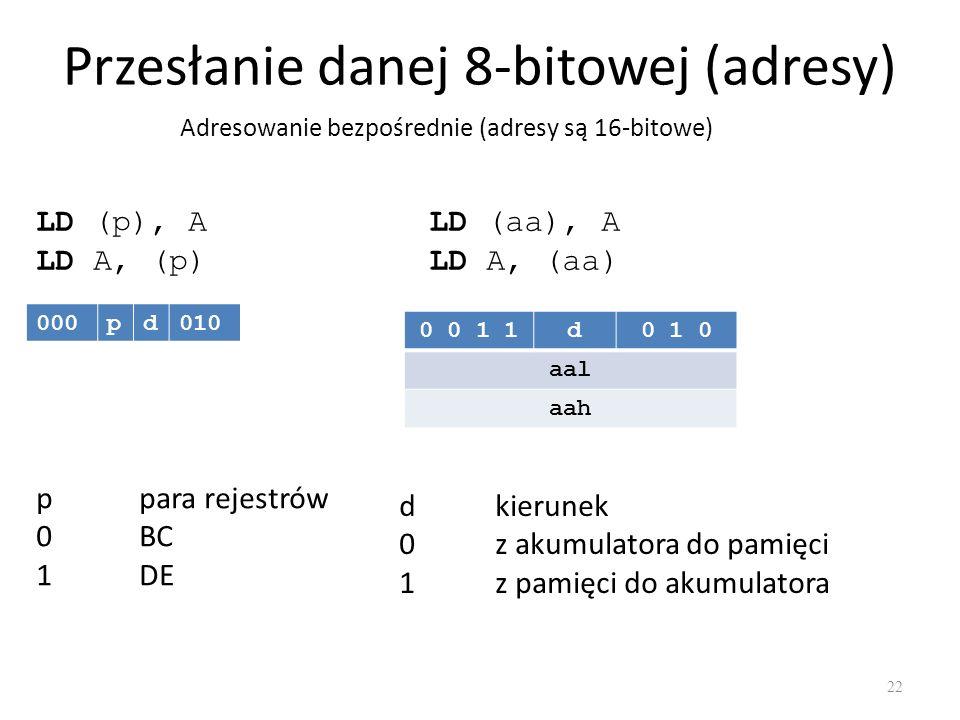 Przesłanie danej 8-bitowej (adresy)
