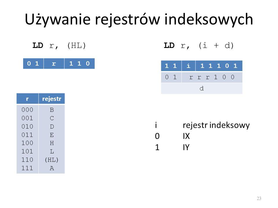 Używanie rejestrów indeksowych