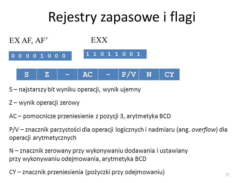 Rejestry zapasowe i flagi