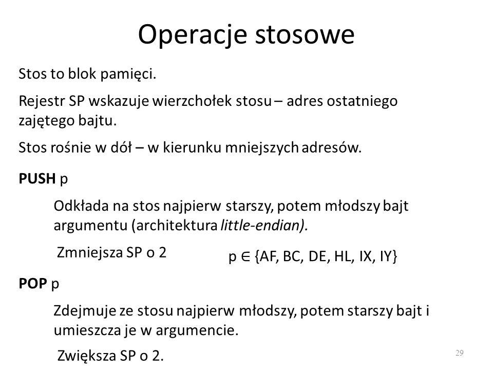 Operacje stosowe Stos to blok pamięci.