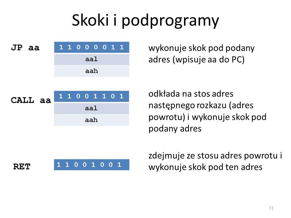 Skoki i podprogramy JP aa
