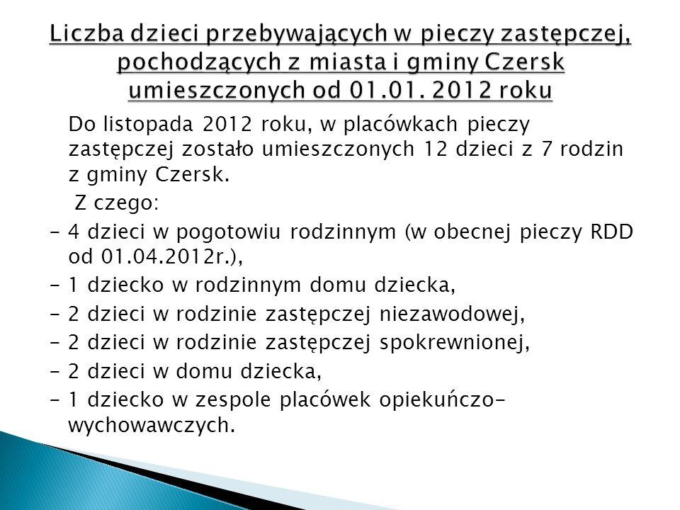 Liczba dzieci przebywających w pieczy zastępczej, pochodzących z miasta i gminy Czersk umieszczonych od 01.01. 2012 roku