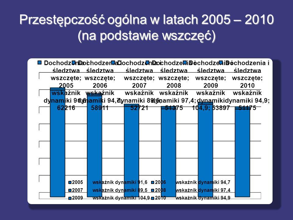 Przestępczość ogólna w latach 2005 – 2010 (na podstawie wszczęć)