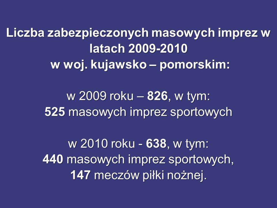Liczba zabezpieczonych masowych imprez w latach 2009-2010 w woj
