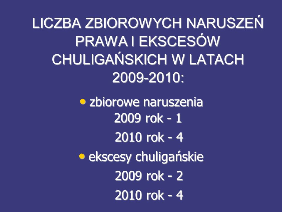 zbiorowe naruszenia 2009 rok - 1