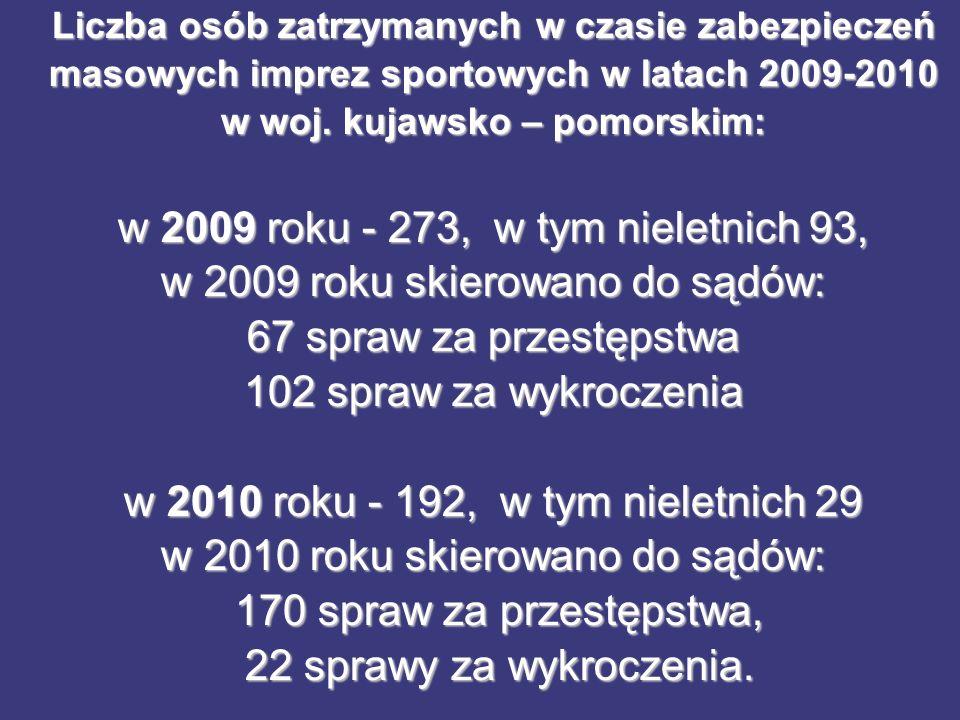 Liczba osób zatrzymanych w czasie zabezpieczeń masowych imprez sportowych w latach 2009-2010 w woj.