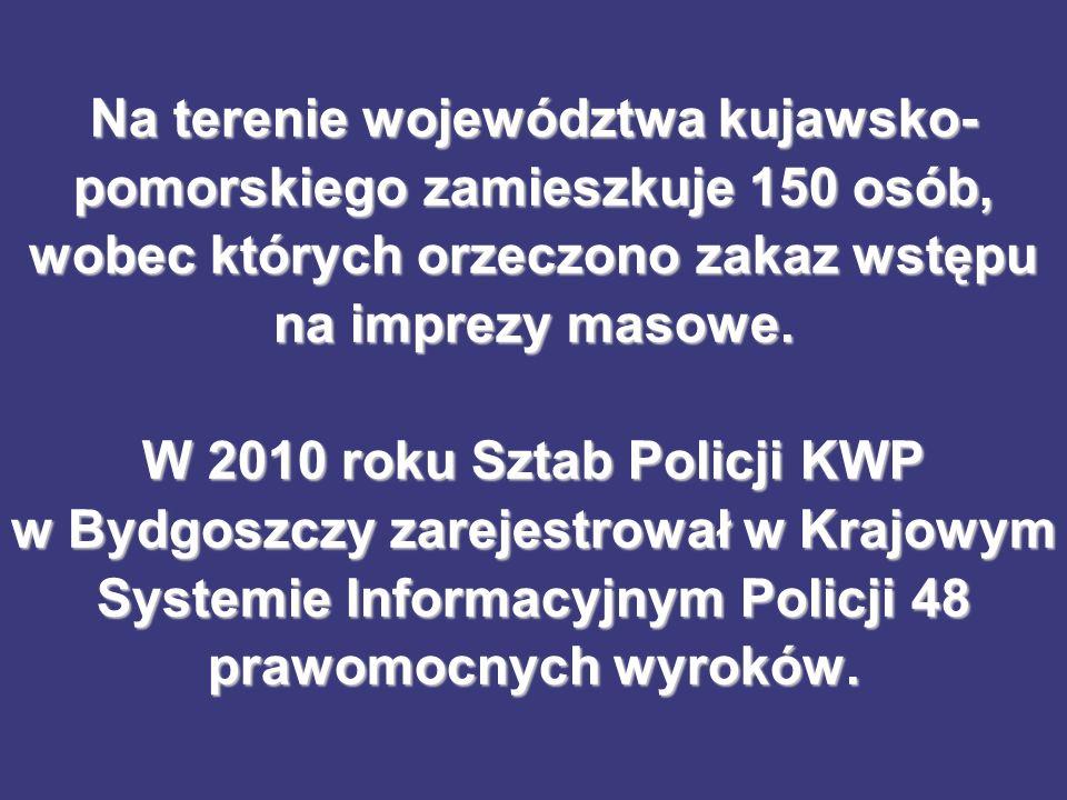 Na terenie województwa kujawsko-pomorskiego zamieszkuje 150 osób, wobec których orzeczono zakaz wstępu na imprezy masowe.