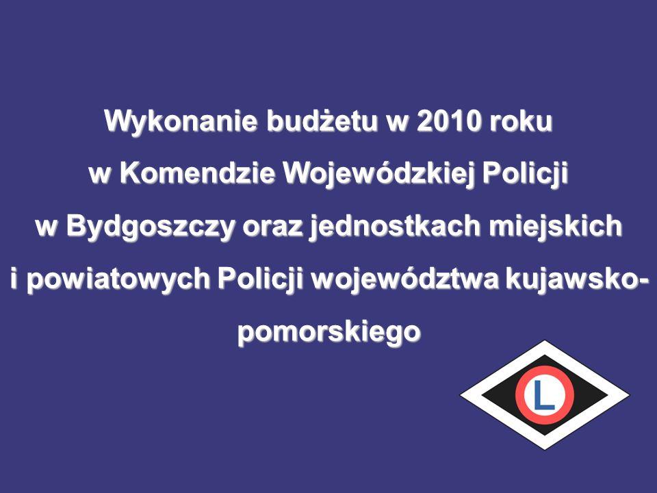 Wykonanie budżetu w 2010 roku w Komendzie Wojewódzkiej Policji w Bydgoszczy oraz jednostkach miejskich i powiatowych Policji województwa kujawsko-pomorskiego