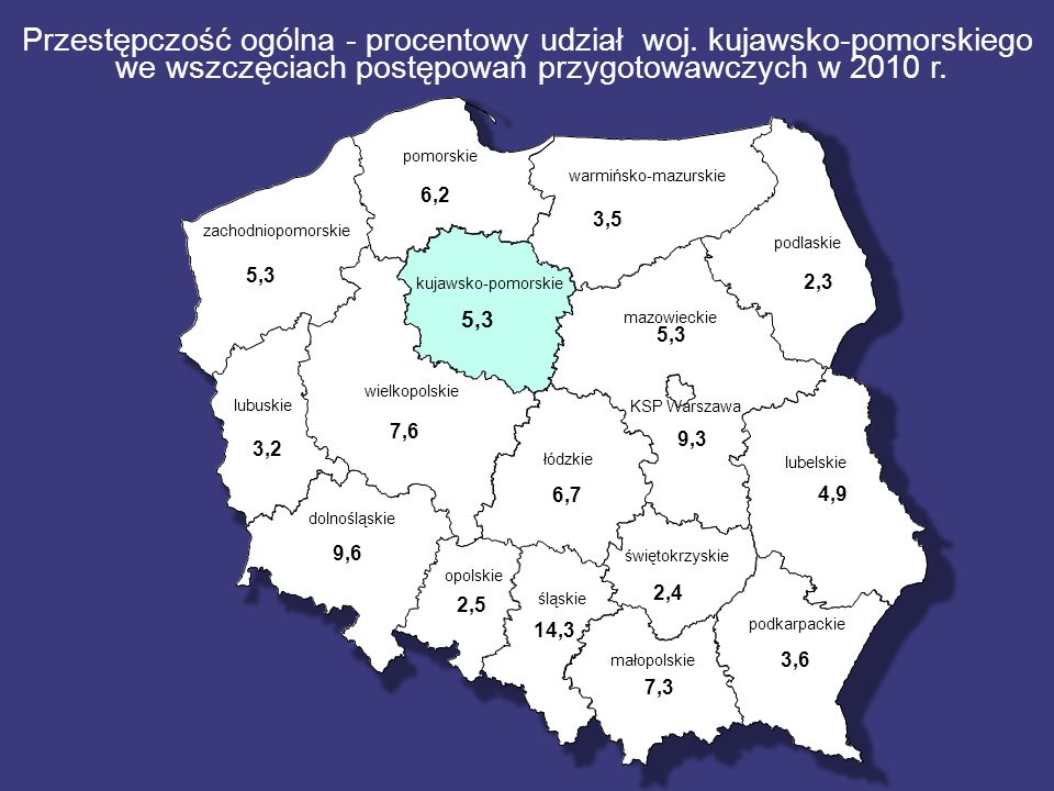 Przestępczość ogólna - procentowy udział woj. kujawsko-pomorskiego