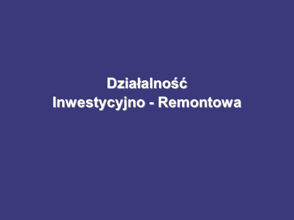 Działalność Inwestycyjno - Remontowa