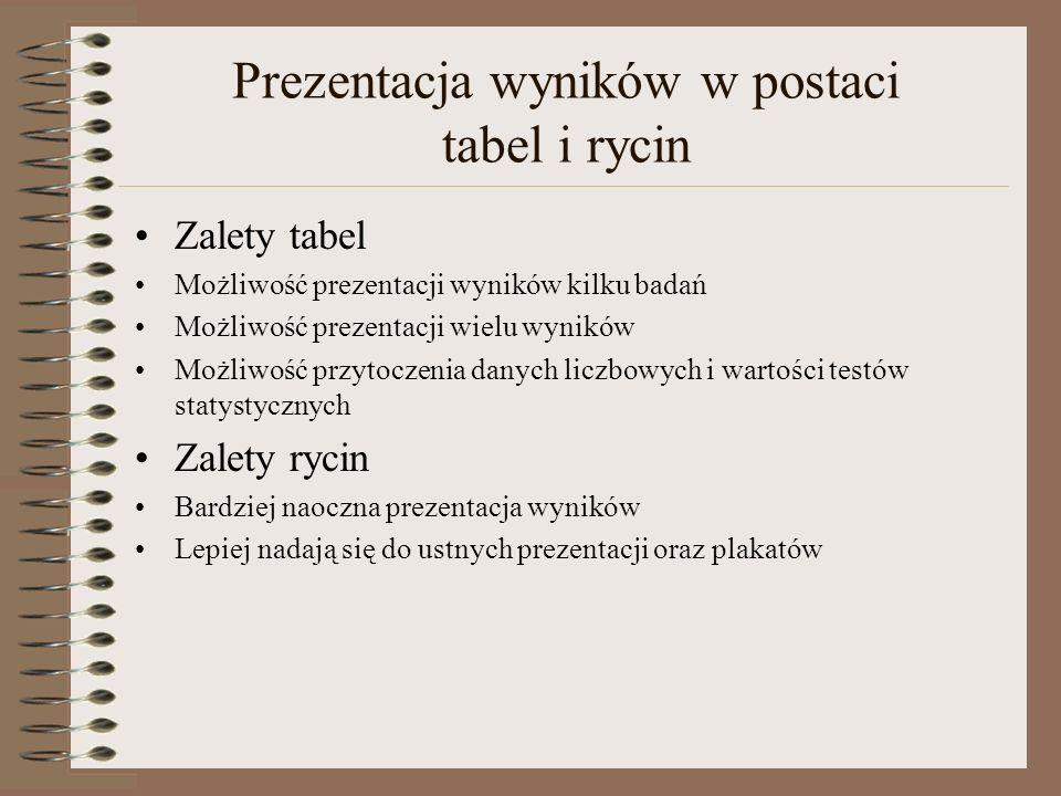 Prezentacja wyników w postaci tabel i rycin