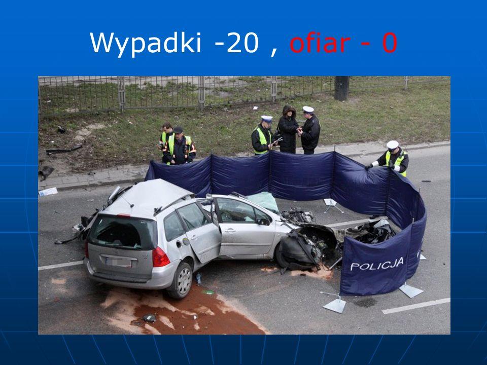 Wypadki -20 , ofiar - 0