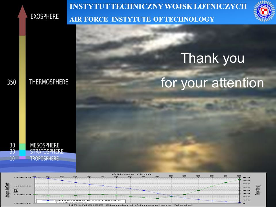 Thank you for your attention INSTYTUT TECHNICZNY WOJSK LOTNICZYCH