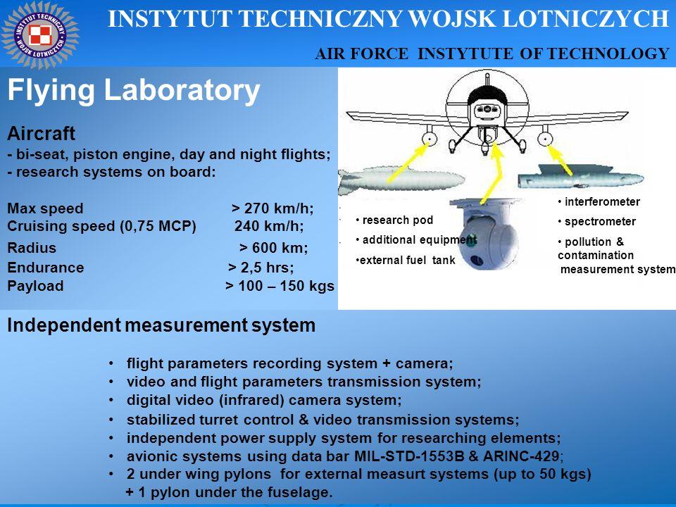 Flying Laboratory INSTYTUT TECHNICZNY WOJSK LOTNICZYCH Aircraft