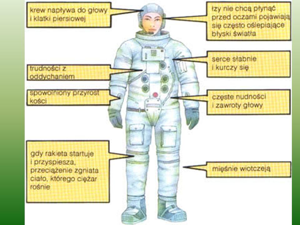 Przeciążenia są bardzo niebezpieczne dla organizmu człowieka szczególnie, gdy przyspieszenie jest zwrócone wzdłuż ciała człowieka.