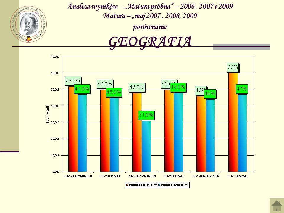 """Analiza wyników - """"Matura próbna – 2006 , 2007 i 2009 Matura – """"maj 2007 , 2008, 2009 porównanie GEOGRAFIA"""