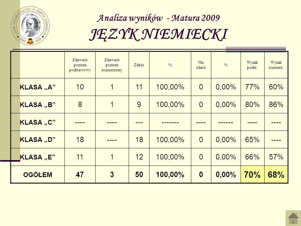 Analiza wyników - Matura 2009 JĘZYK NIEMIECKI