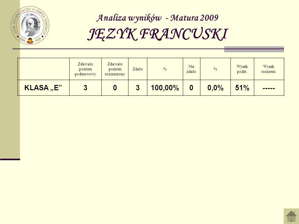 Analiza wyników - Matura 2009 JĘZYK FRANCUSKI