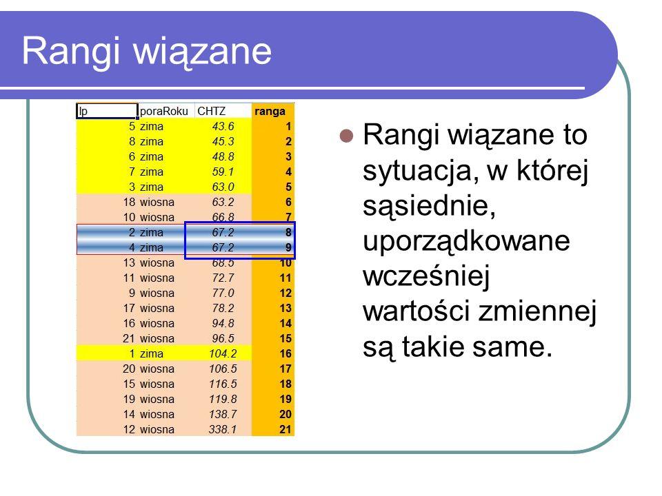 Rangi wiązaneRangi wiązane to sytuacja, w której sąsiednie, uporządkowane wcześniej wartości zmiennej są takie same.