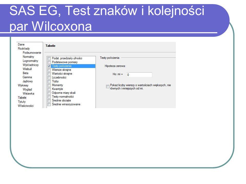 SAS EG, Test znaków i kolejności par Wilcoxona