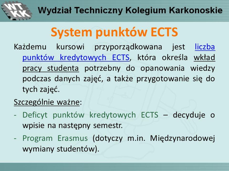 System punktów ECTS