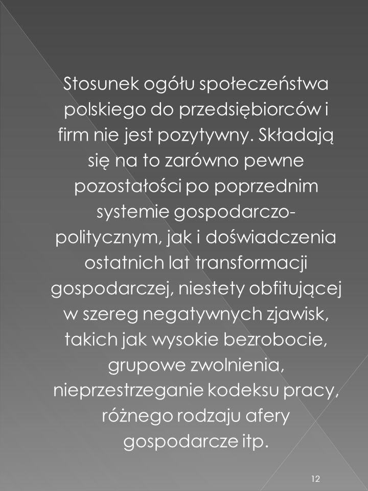 Stosunek ogółu społeczeństwa polskiego do przedsiębiorców i firm nie jest pozytywny.