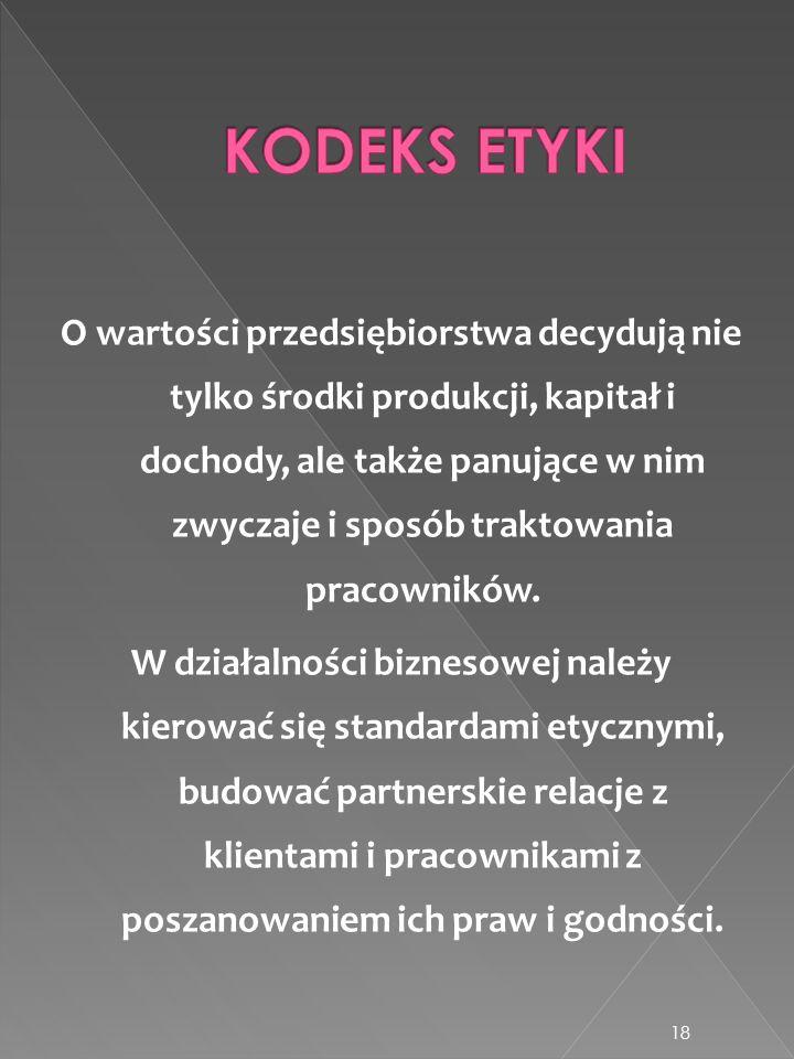 KODEKS ETYKI