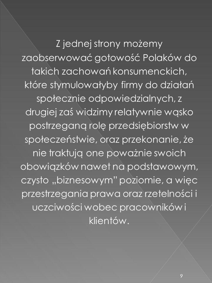 """Z jednej strony możemy zaobserwować gotowość Polaków do takich zachowań konsumenckich, które stymulowałyby firmy do działań społecznie odpowiedzialnych, z drugiej zaś widzimy relatywnie wąsko postrzeganą rolę przedsiębiorstw w społeczeństwie, oraz przekonanie, że nie traktują one poważnie swoich obowiązków nawet na podstawowym, czysto """"biznesowym poziomie, a więc przestrzegania prawa oraz rzetelności i uczciwości wobec pracowników i klientów."""