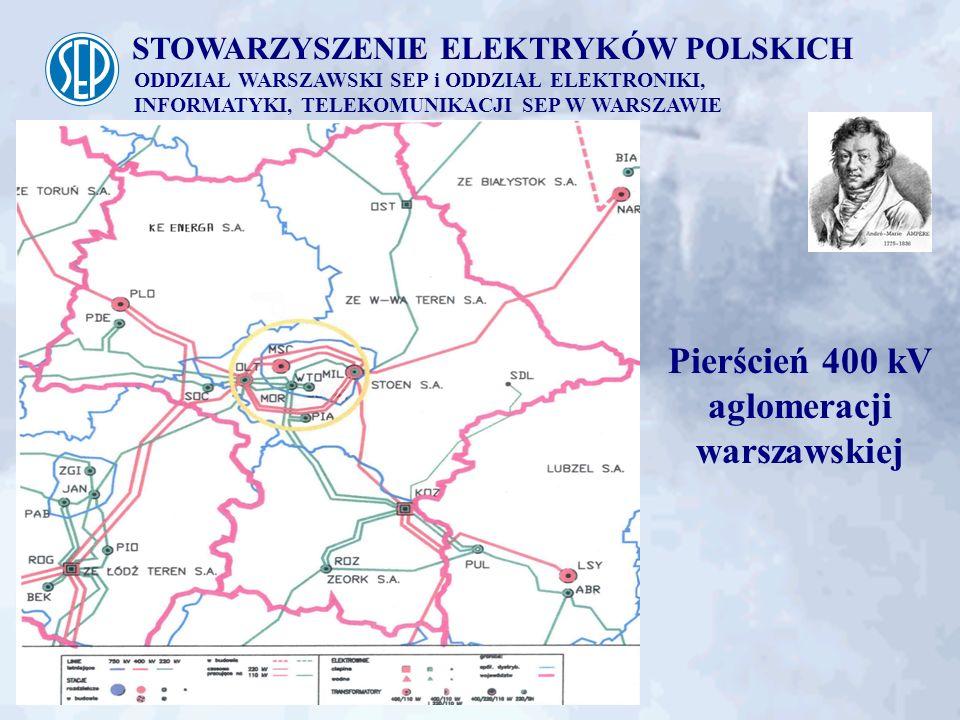 Pierścień 400 kV aglomeracji warszawskiej