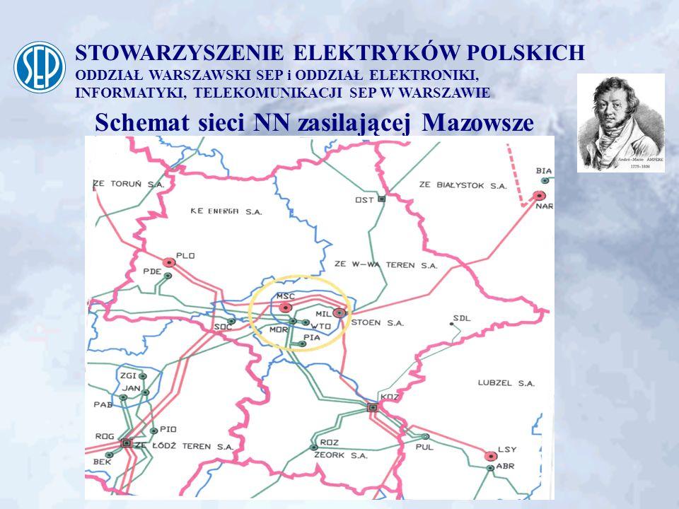 Schemat sieci NN zasilającej Mazowsze