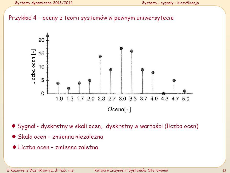Przykład 4 – oceny z teorii systemów w pewnym uniwersytecie