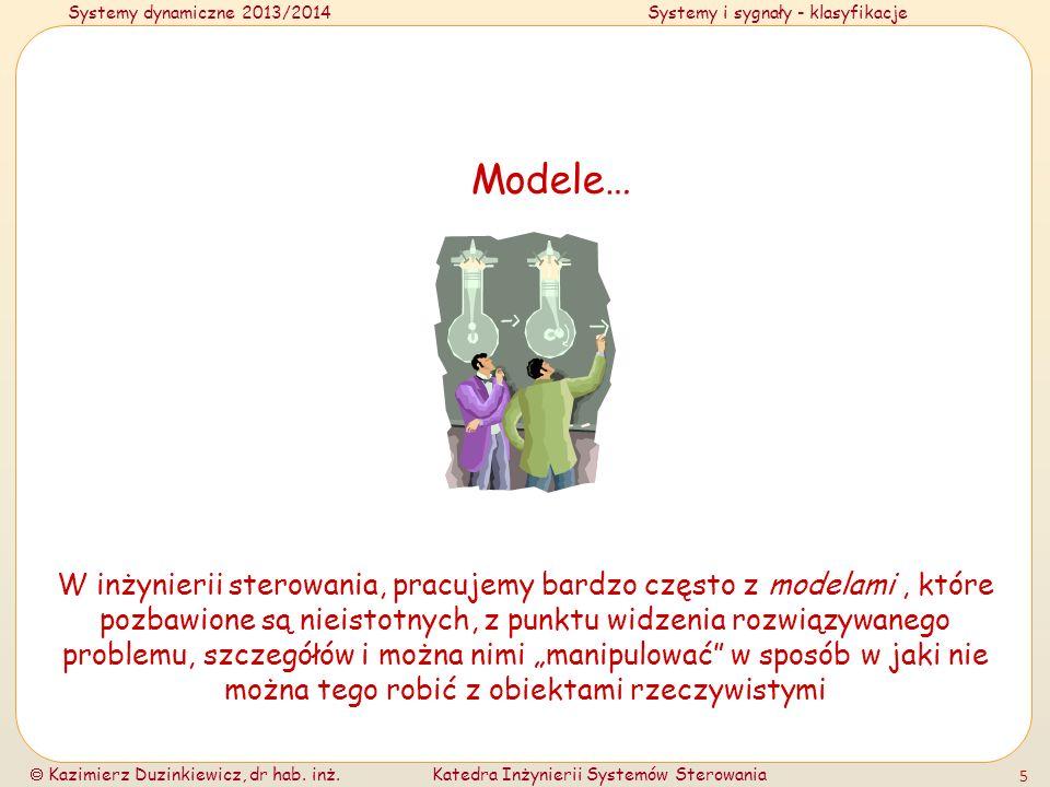 Modele…