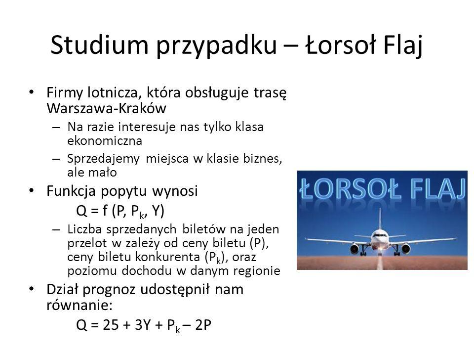 Studium przypadku – Łorsoł Flaj