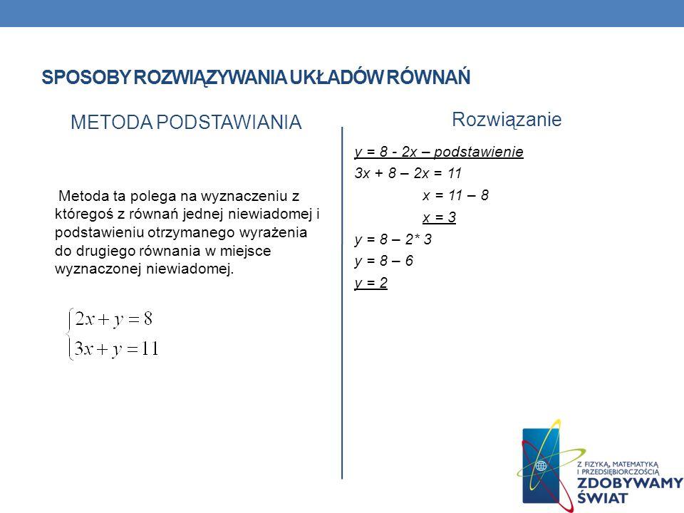 Sposoby rozwiązywania układów równań