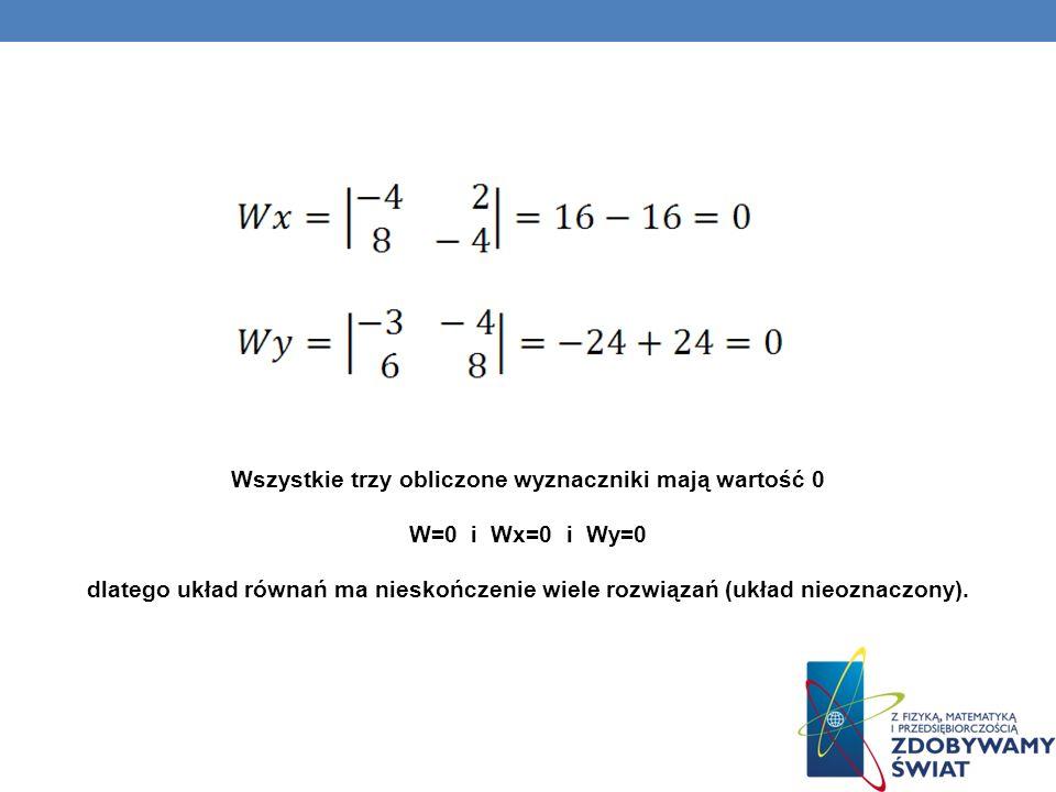 Wszystkie trzy obliczone wyznaczniki mają wartość 0 W=0 i Wx=0 i Wy=0 dlatego układ równań ma nieskończenie wiele rozwiązań (układ nieoznaczony).