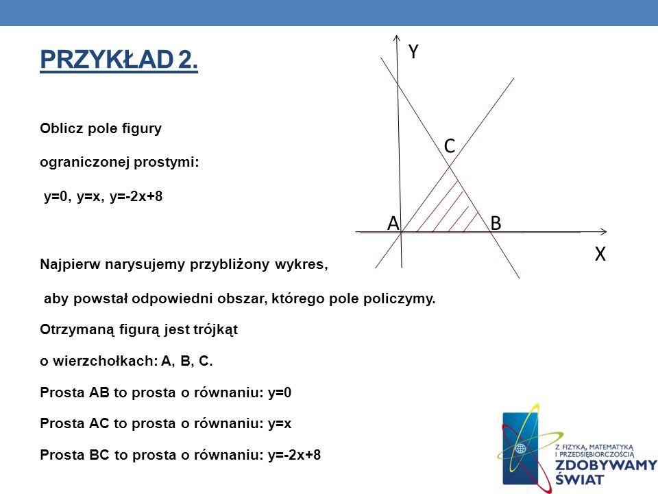Przykład 2. Y.
