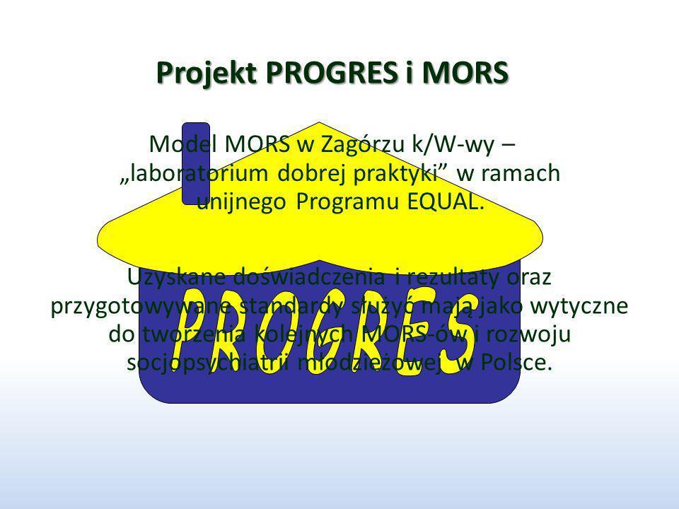 Projekt PROGRES i MORS Model MORS w Zagórzu k/W-wy –