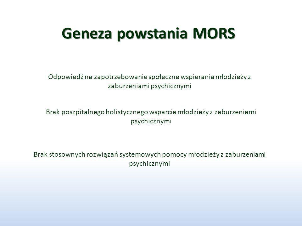 Geneza powstania MORS Odpowiedź na zapotrzebowanie społeczne wspierania młodzieży z zaburzeniami psychicznymi.