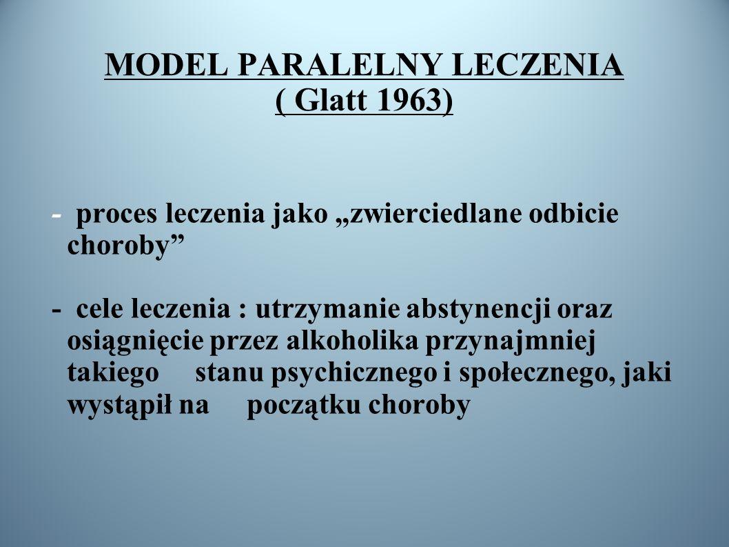 MODEL PARALELNY LECZENIA ( Glatt 1963)