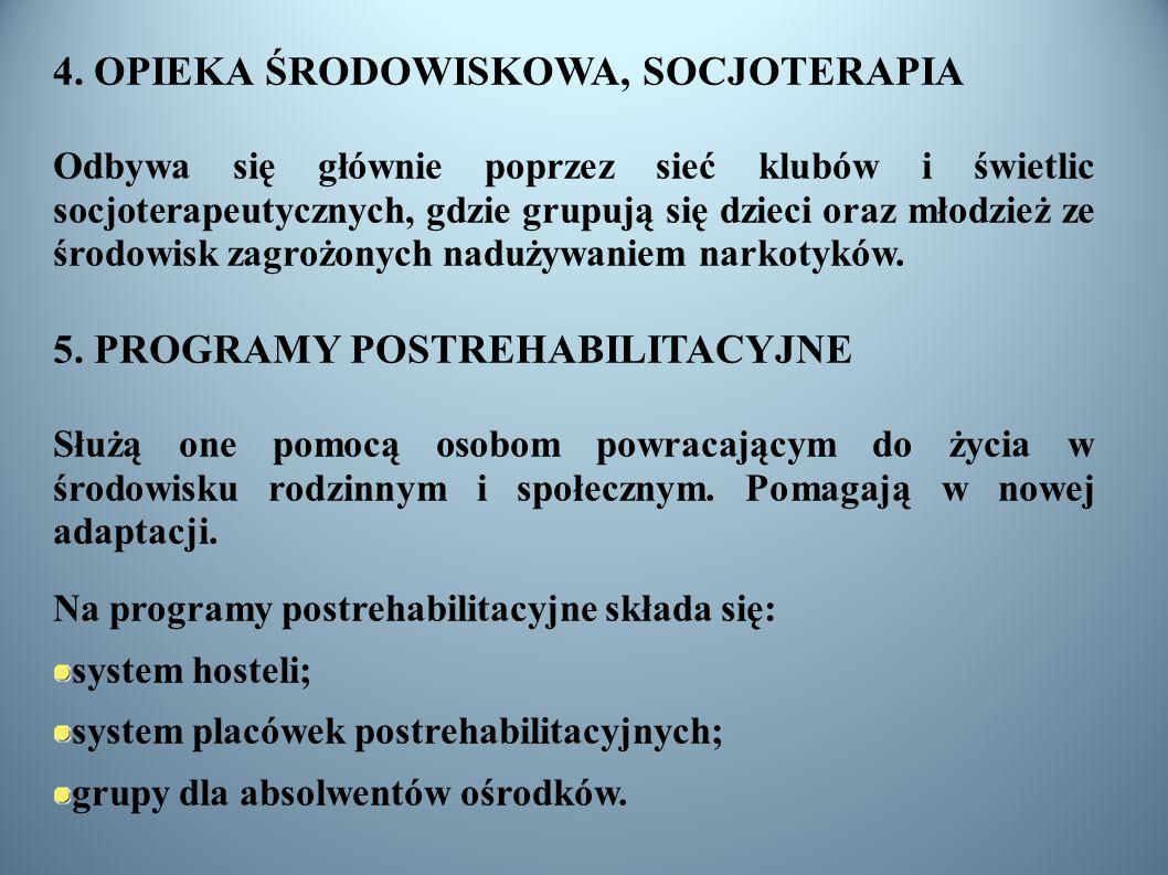 4. OPIEKA ŚRODOWISKOWA, SOCJOTERAPIA