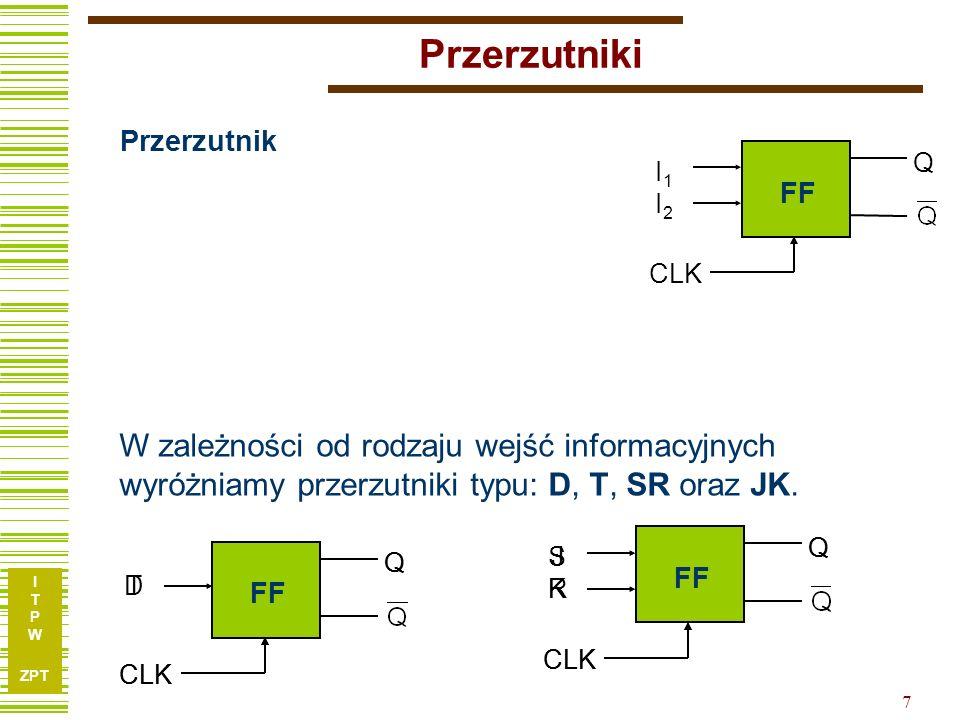 Przerzutniki Przerzutnik. FF. I1. I2. Q. CLK. – to automat typu Moore'a.