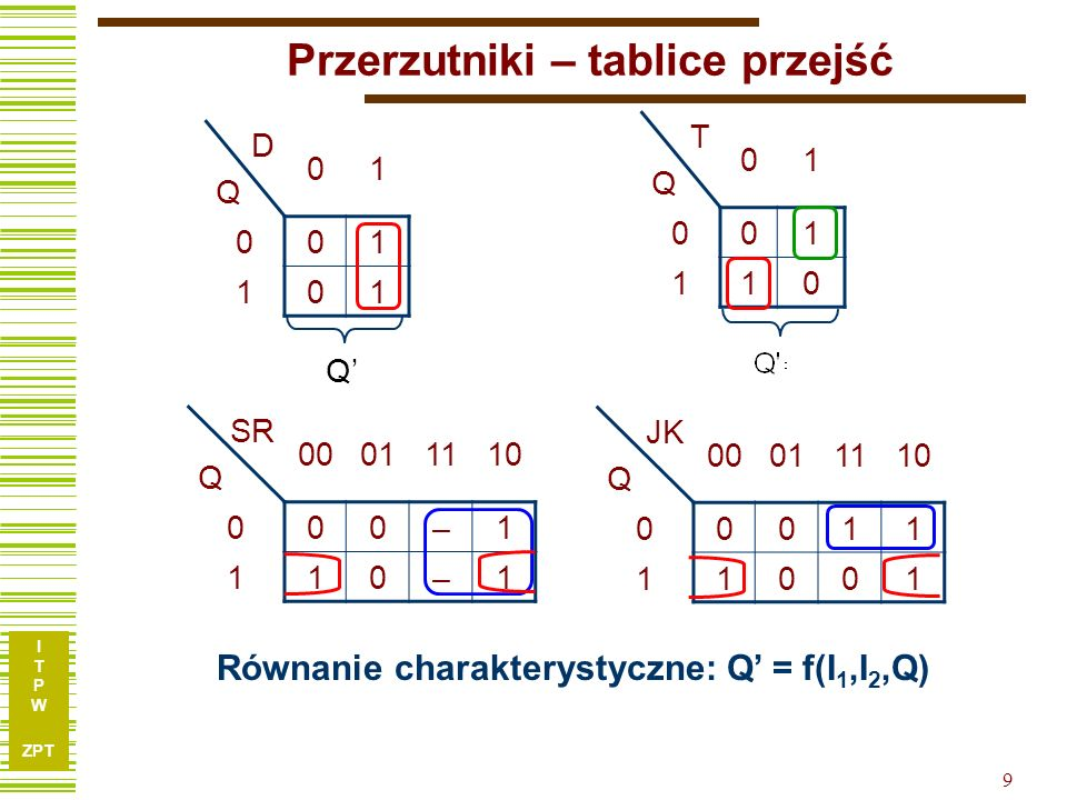 Przerzutniki – tablice przejść