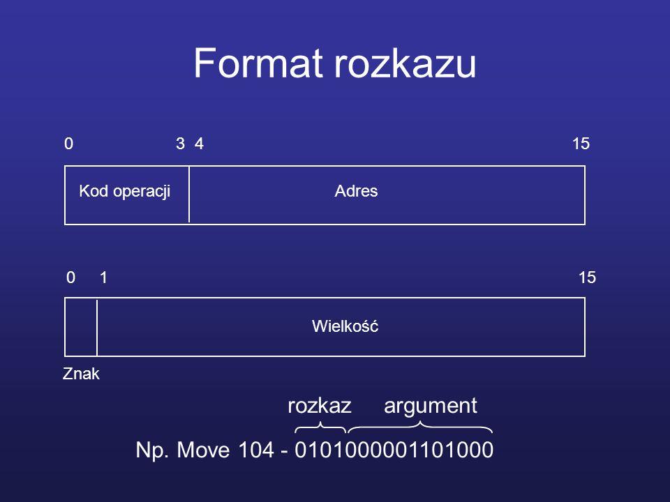 Format rozkazu rozkaz argument Np. Move 104 - 0101000001101000