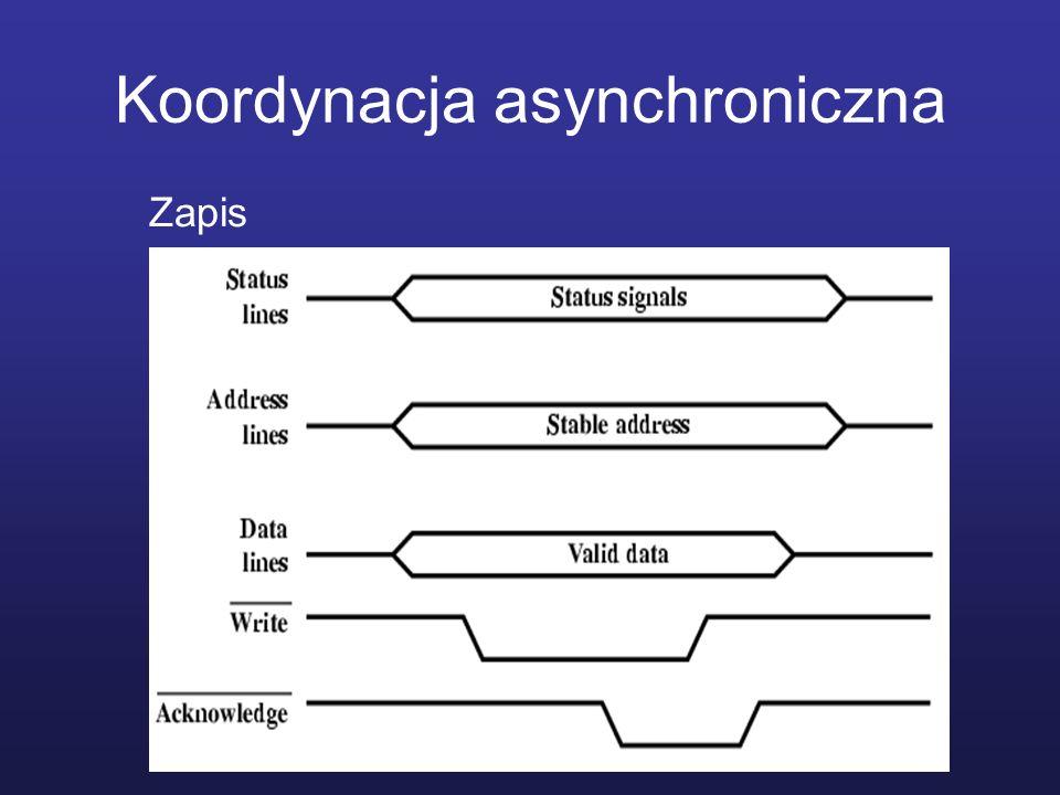 Koordynacja asynchroniczna