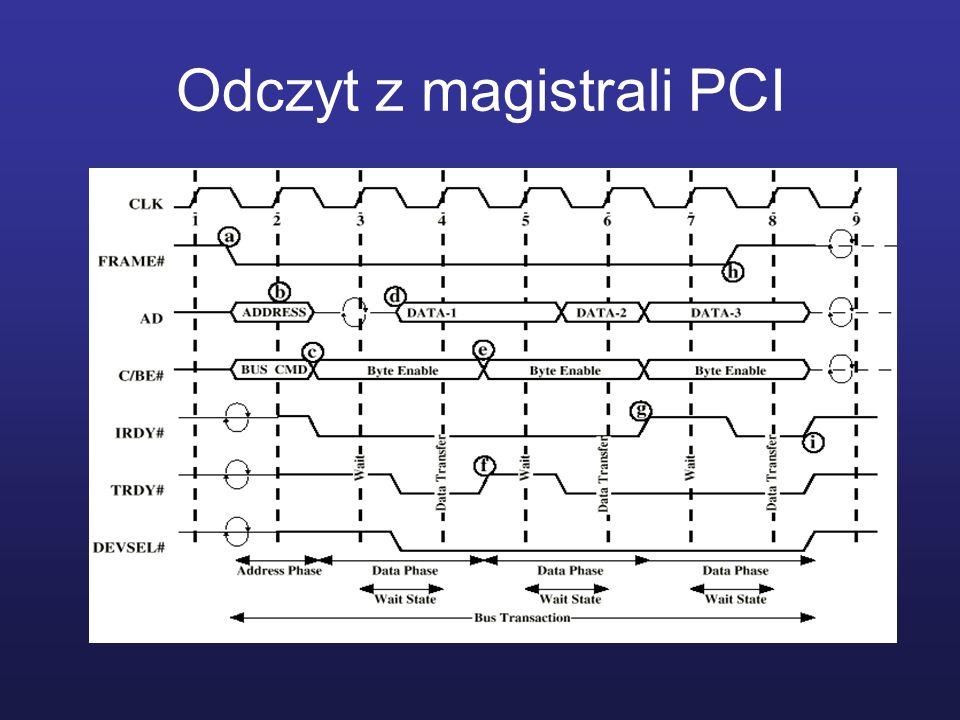 Odczyt z magistrali PCI