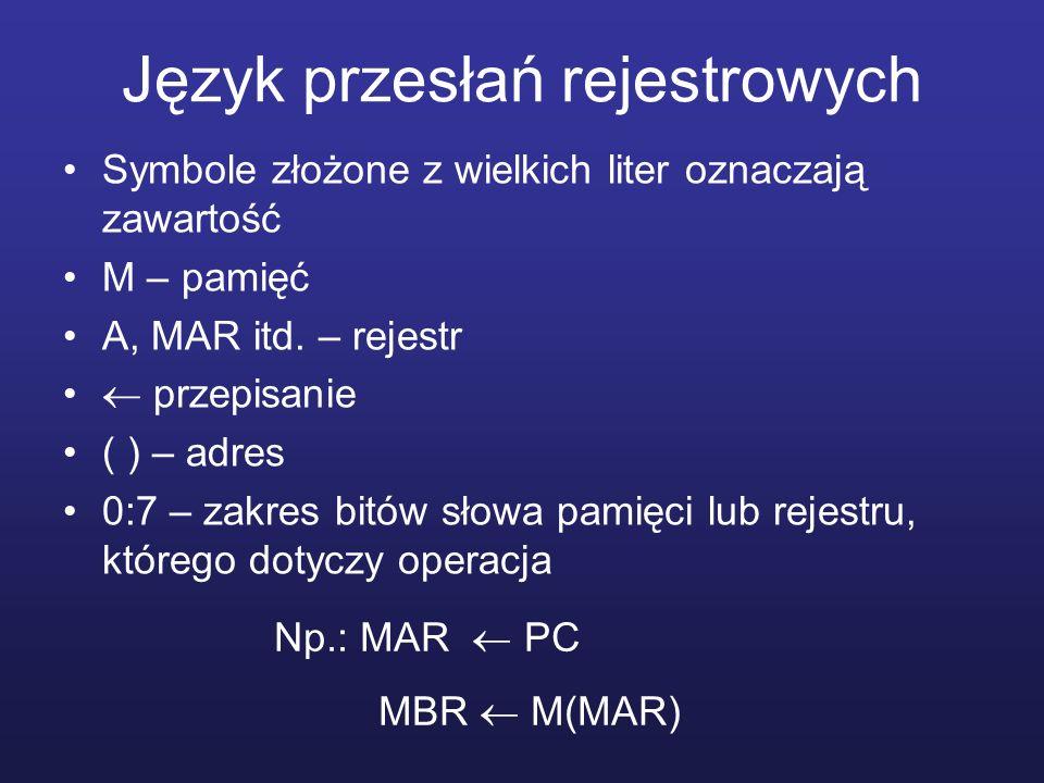 Język przesłań rejestrowych
