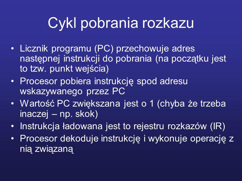 Cykl pobrania rozkazu Licznik programu (PC) przechowuje adres następnej instrukcji do pobrania (na początku jest to tzw. punkt wejścia)